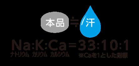 ナトリウム:カリウム:カルシウム=33:10:1(カルシウムを1とした指標)
